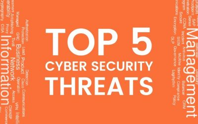 TOP 5 Cyber Security Threatstolookout for in 2021