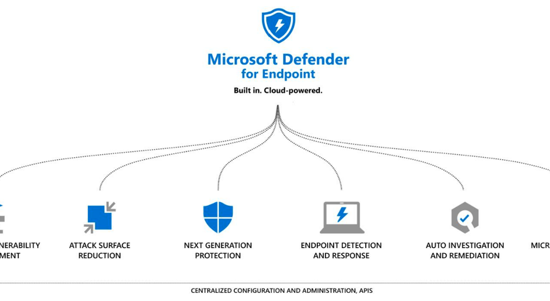 MICROSOFT DEFENDER ATP ENDPOINT PROTECTION