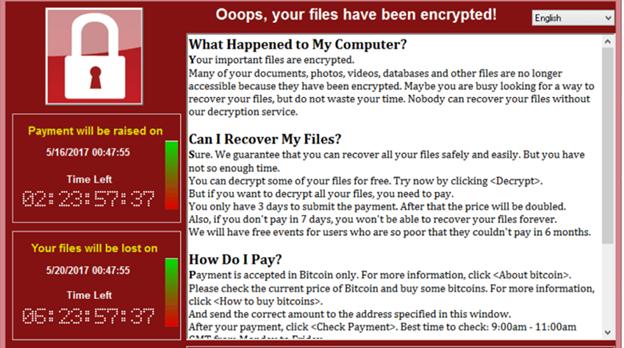 ransomware technology threats