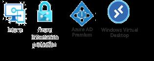 M365 Intune Azure Protection Windows Virtual Desktop